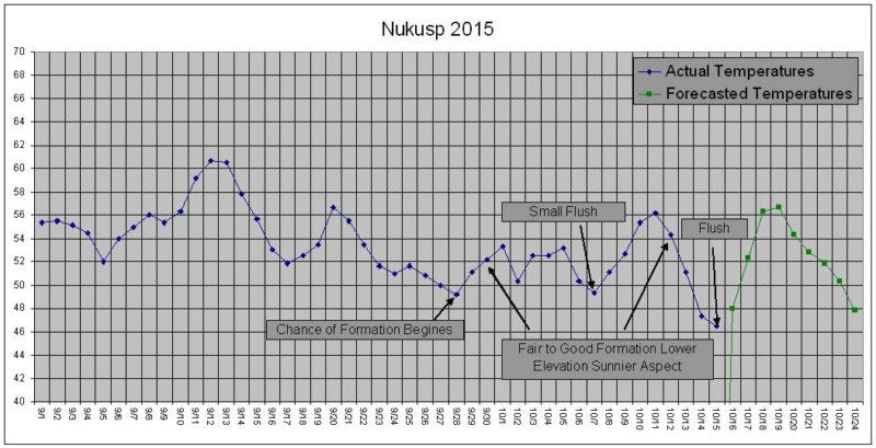 nukusp10-16-2015